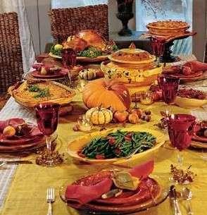 【扫盲!】感恩节到底是哪国节日?